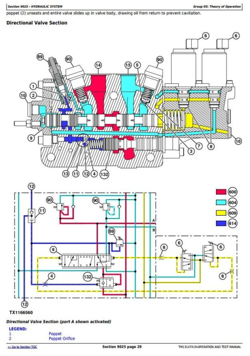 Fourth Additional product image for - John Deere 803M, 853M (Open-Loop Hyd.drv) Feller Buncher (SN.270423-) Diagnostic Manual (TM13147X19)