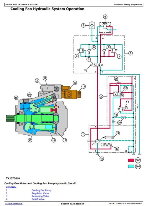 Fourth Additional product image for - John Deere 909K, 959K Tracked Feller Buncher Diagnostic, Operation and Test Service Manual (TM11622)