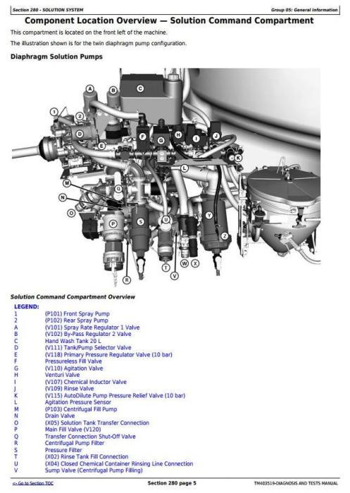 Third Additional product image for - John Deere R944i, R952i, R962i (European) Trailed Crop Sprayer Diagnostic Service Manual (TM403519)