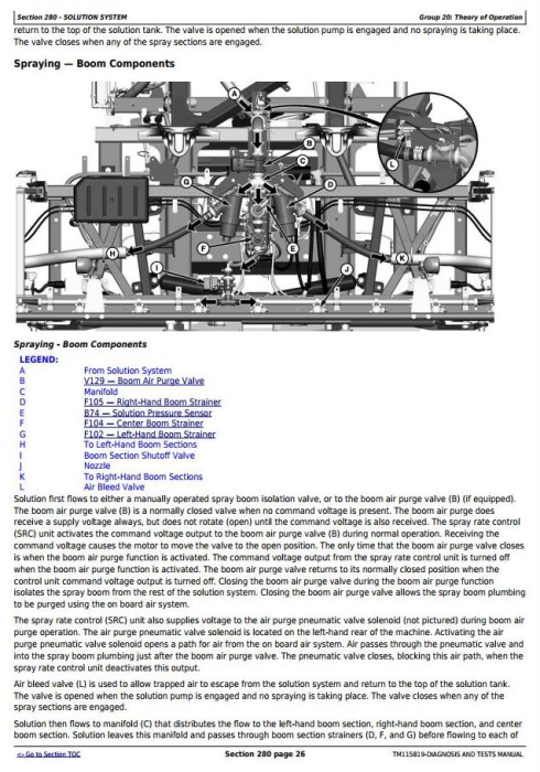 Fourth Additional product image for - John Deere R4030, R4038, R4045 Self-Propelled Sprayer Diagnostic and Tests Service Manual (TM115819)