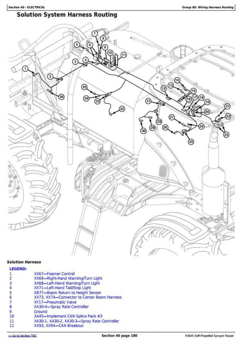 Third Additional product image for - John Deere R4045 Self-Propelled Sprayers Service Repair Technical Manual (TM116119)