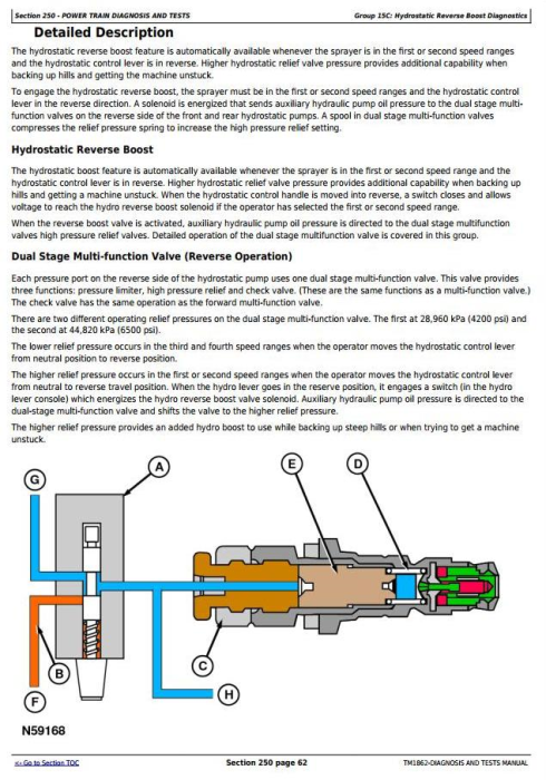 Fourth Additional product image for - John Deere 4710 Self-Propelled Sprayers (SN. -004000) Diagnostic & Tests Service Manual (TM1862)