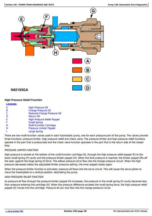 Fourth Additional product image for - John Deere 4710 Self-Propelled Sprayer (SN.from 004001) Diagnostic and Tests Service Manual (TM2108)