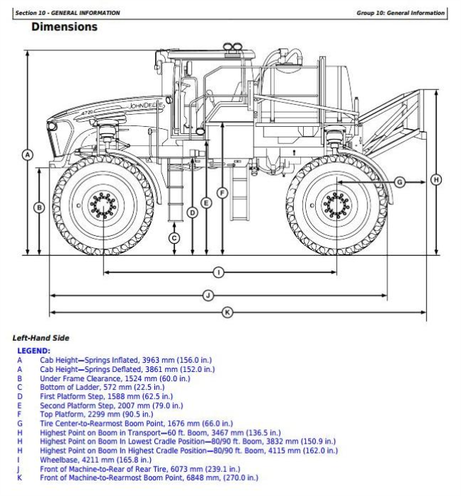 First Additional product image for - John Deere 4720 Self-Propelled Sprayers Service Repair Technical Manual (TM2229)