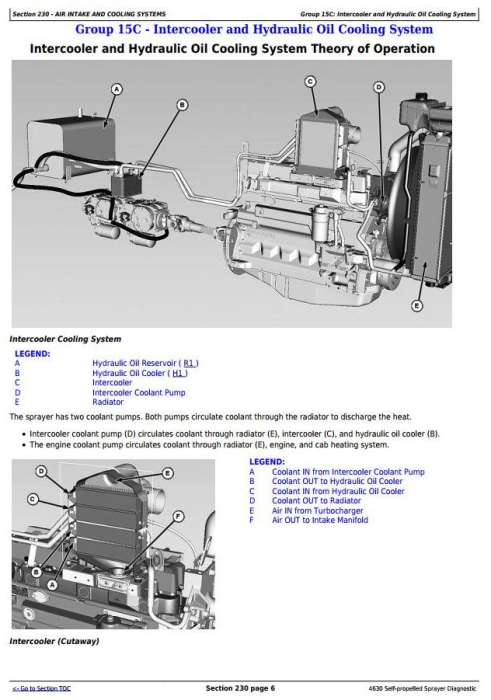 Second Additional product image for - John Deere 4630 Self-propelled Sprayer (PIN Prefix 1NW) Diagnostic & Tests Service Manual (TM803019)