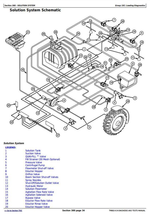 Fourth Additional product image for - John Deere 4730 Self-Propelled Sprayes (PIN Prefix 1NW) Diagnostic & Tests Service Manual (TM802419)