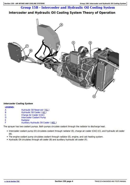 Second Additional product image for - John Deere 5430i Demountable Self-Propelled Crop Sprayer Diagnostic &Tests Service Manual (TM402319)
