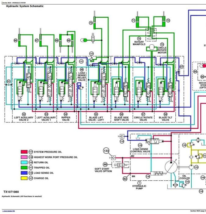 Fourth Additional product image for - John Deere 670D, 672D, 770D, 772D, 870D,872D Motor Grader Diagnostic & Test Service Manual  (TM2246)
