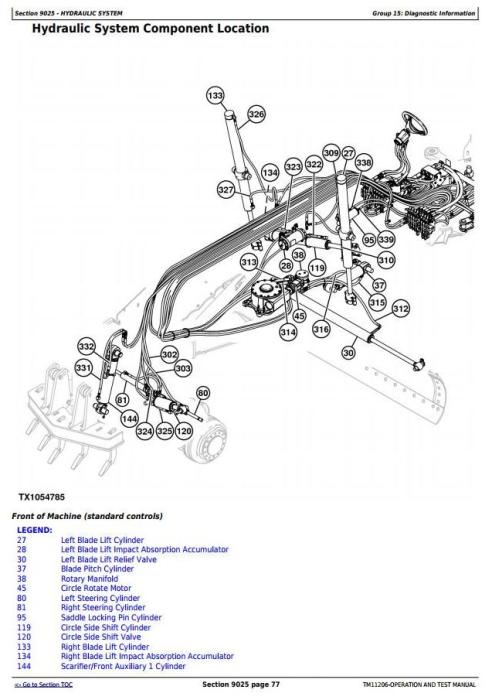 Fourth Additional product image for - John Deere 770G,770GP, 772G,772GP (SN.-634753) Motor Grader Diagnostic&Test Service Manual (TM11206)
