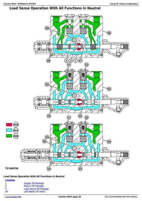 Fourth Additional product image for - John Deere 870G,870GP, 872G,872GP (SN.634754-656507) Motor Grader Diagnostic Service Manual(TM12144)