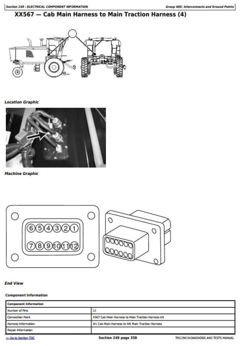 Third Additional product image for - John Deere W235, W260 Rotary Self-Propelled Hay&Forage Windrower Diagnostic Service Manual(TM129619)