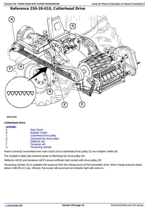 Second Additional product image for - John Deere 7200,7300,7400,7500,7700,7800 Self-Propelled Forage Harvesters Diagnostic Manual (TM4670)