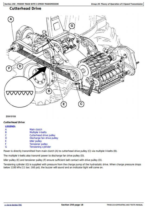 Third Additional product image for - John Deere 7250, 7350, 7450, 7550, 7750, 7850, 7950 Forage Harvesters Diagnostic Manual (TM401319)