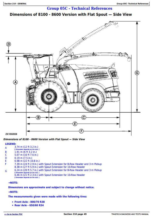 First Additional product image for - John Deere 8100,8200, 8300,8400, 8500,8600, 8700,8800 Forage Harvesters Diagnostic Manual (TM407019)