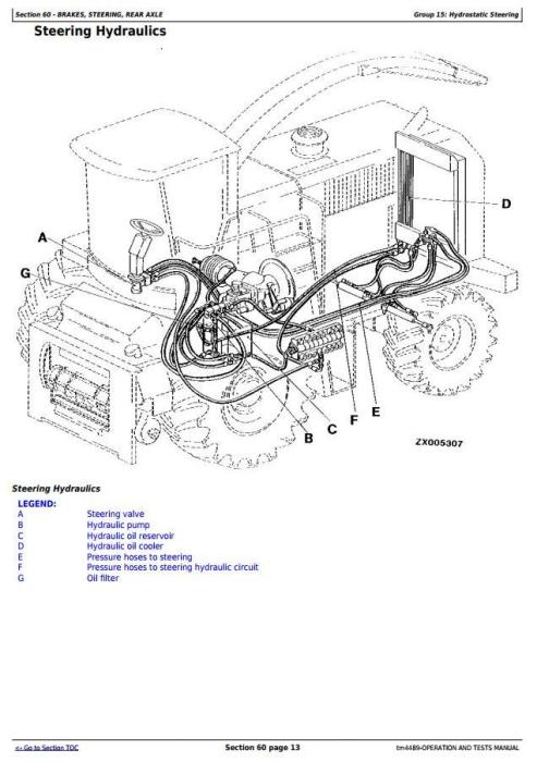 John Deere 6610, 6710, 6810, 6910 Self-Propelled Forage