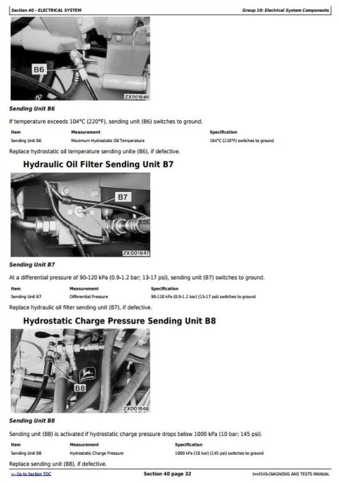 Second Additional product image for - John Deere 6650,6750,6850,6950 Self-Propelled Forage Harvester(SN.-503680) Diagnostic Manual (tm4549)