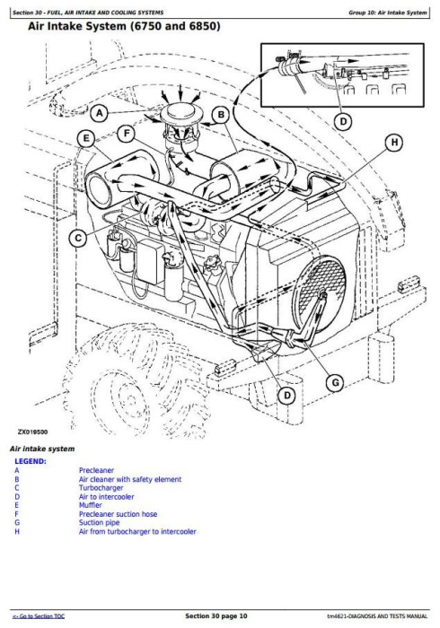 Second Additional product image for - John Deere 6650,6750,6850,6950 Forage Harvesters (SN.503681-504430)Diagnostic Service Manual(tm4621)