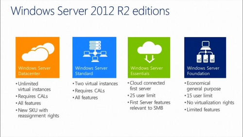 Second Additional product image for - Microsoft Windows Server 2012 R2 Standard/Datacenter Edition+User/Device RDS Cal