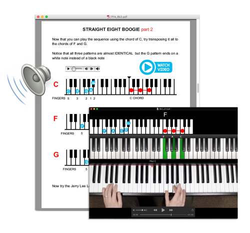 First Additional product image for - Pianoforall
