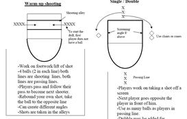basketball individual improvement drills: nba warrior drills for shoot