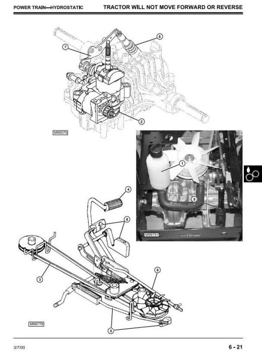 Third Additional product image for - John Deere Sabre 1948GV, 2354HV, 1948HV, 2148HV, 2554HV Yard and Garden Tractors Technical Manual TM1841