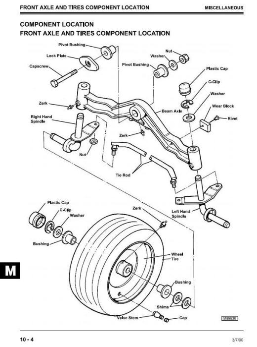 Fourth Additional product image for - John Deere Sabre 1948GV, 2354HV, 1948HV, 2148HV, 2554HV Yard and Garden Tractors Technical Manual TM1841