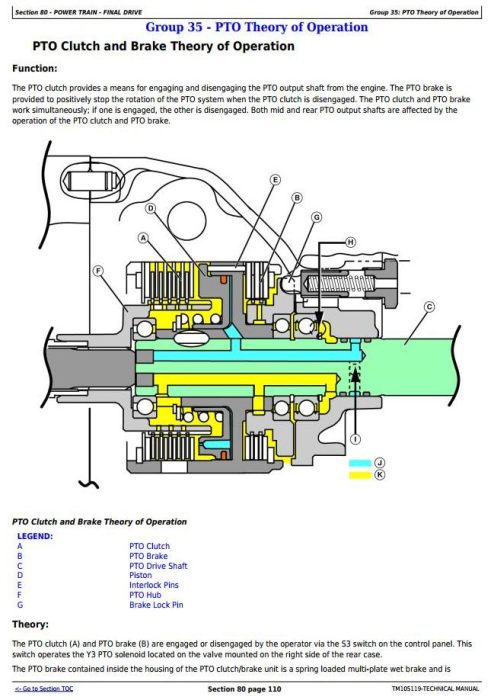 Fourth Additional product image for - John Deere 4520, 4720 Compact Utility Tractors W/O Cab (SN. 650001-) Technical Service Manual (TM105119)