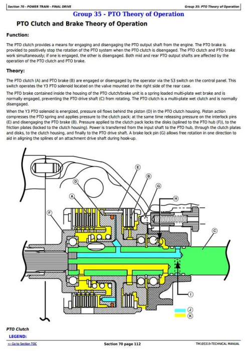 Fourth Additional product image for - John Deere 4120, 4320 Compact Utility Tractors With Cab (SN. 610001-) Technical Service Manual (TM105319)