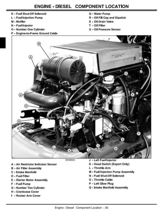 Fourth Additional product image for - John Deere GX355D Lawn and Garden Tractors Technical Service Manual (tm1974)
