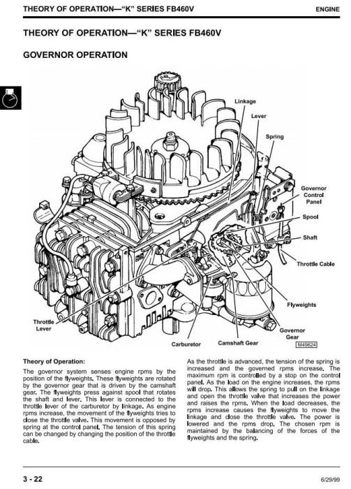 Third Additional product image for - Riding Mowers Type GX70, GX75, GX85, GX95, SRX75, SRX95, SX85 Technical Service Manual (tm1491)