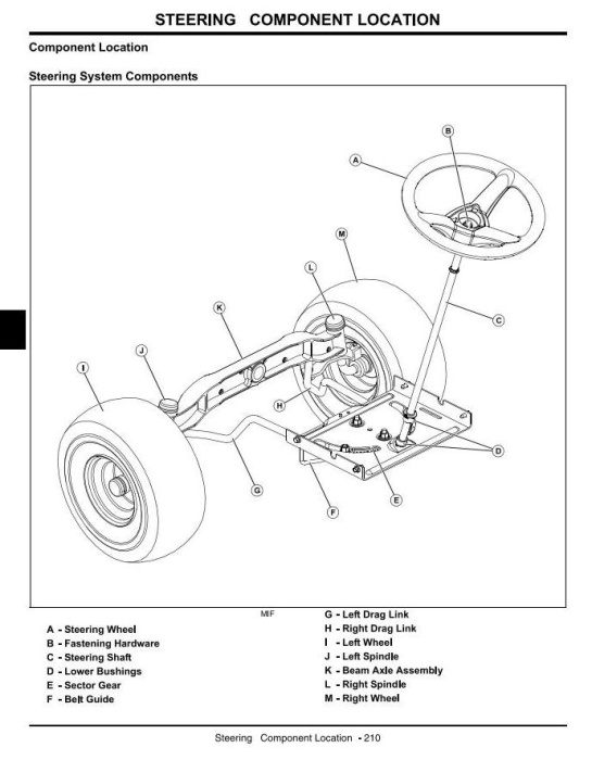 Fourth Additional product image for - John Deere L105, L107, L120 Lawn Tractors Diagnostic and Repair Technical Service Manual (TM2185)