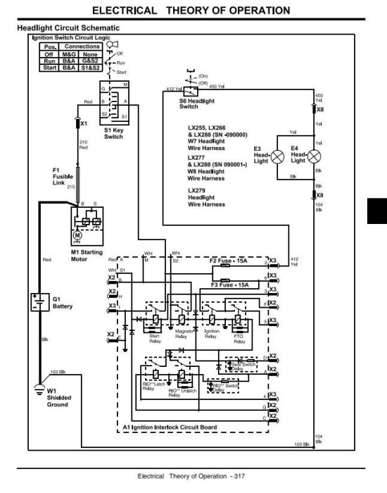 Third Additional product image for - John Deere LX255, LX266, LX277, LX277AWS, LX279, LX288  Lawn Tractors Technical Service Manual (tm1754)