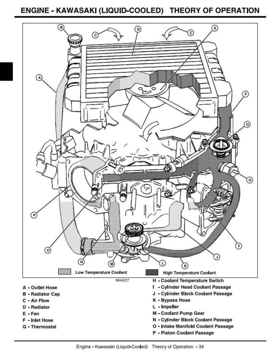 Second Additional product image for - John Deere LX280, LX280AWS, LX289 (SN.100001-) Lawn Tractors Technical Service Manual (tm2046)