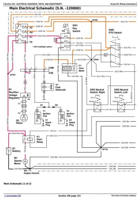 Fourth Additional product image for - John Deere Z425, Z435, Z445, Z465 EZtrak Residential Mower (SN.100001-) Technical Service Manual (TM113019)