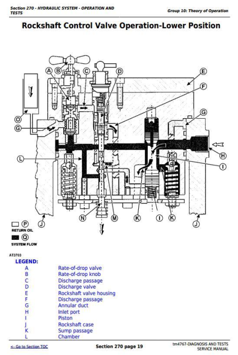Fourth Additional product image for - Deere Tractors 5310, 5410 and 5510 All Inclusive Diagnostic and Repair Technical Manual (tm4767)