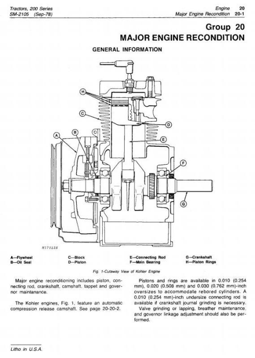 Second Additional product image for - John Deere 200, 208, 210, 212, 214, 216 Lawn and Garden Tractors Technical Service Manual (SM2105)