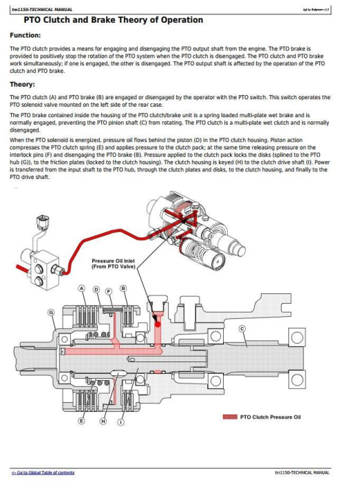 Fourth Additional product image for - Deere 3203 Compact Utility Tractors All Inclusive Technical Manual (tm1150)
