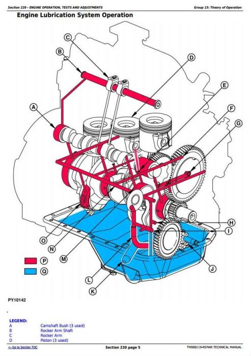 Third Additional product image for - John Deere 5036C, 5039C, 5041C, 5042C (India Edition) Tractors Diagnostic, Repair Technical Manual (TM900219)