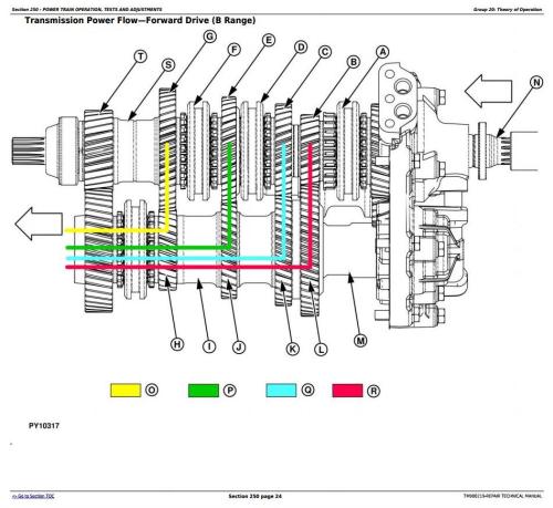 Fourth Additional product image for - John Deere 5036C, 5039C, 5041C, 5042C (India Edition) Tractors Diagnostic, Repair Technical Manual (TM900219)