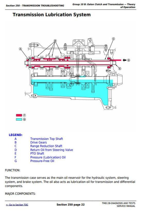 Second Additional product image for - John Deere Tractors 5403, 5600, 5603, 5605, 5700, 5705 (South America) Diagnostic,Tests Service Manual (TM8138)