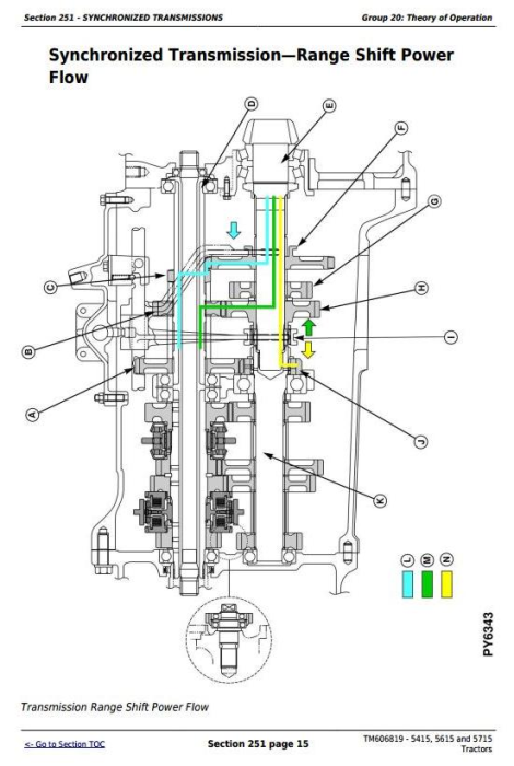 Second Additional product image for - John Deere Tractors 5415, 5615 and 5715 Diagnostic and Tests Service Manual (TM606819)