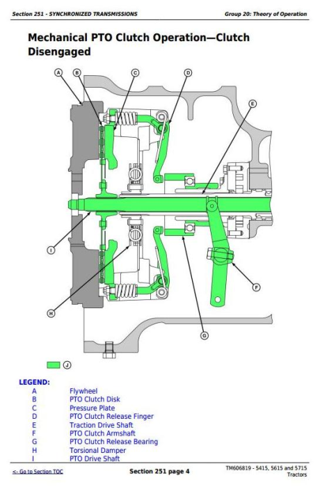 Third Additional product image for - John Deere Tractors 5415, 5615 and 5715 Diagnostic and Tests Service Manual (TM606819)