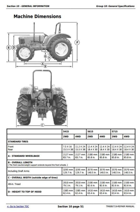 Third Additional product image for - John Deere Tractors 5415, 5615, and 5715 Sevice Repair Technical Manual (TM606719)