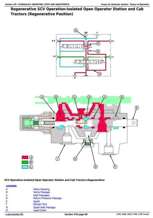 Second Additional product image for - John Deere 5403, 5600, 5605, 5700, 5705 Brazil Tractors Technical Manual (tm4812)