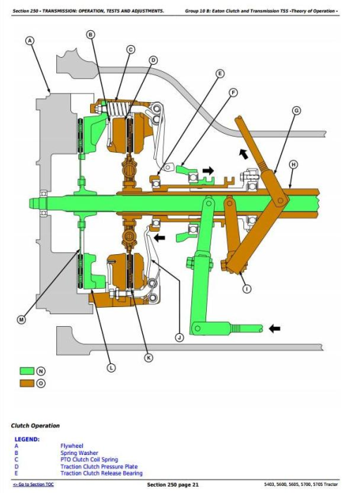 Fourth Additional product image for - John Deere 5403, 5600, 5605, 5700, 5705 Brazil Tractors Technical Manual (tm4812)