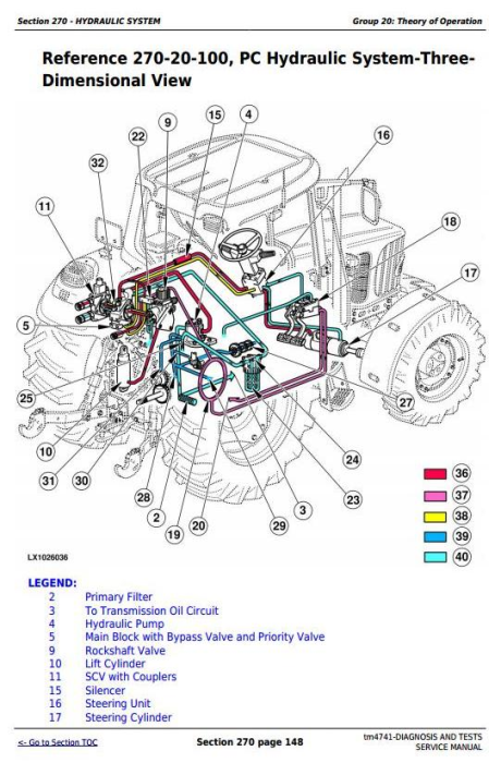 Third Additional product image for - John Deere Tractors 6020, 6120, 6220, 6320, 6420, 6520, 6620, 6820, 6920 (S,SE) Diagnostic Manual TM4741