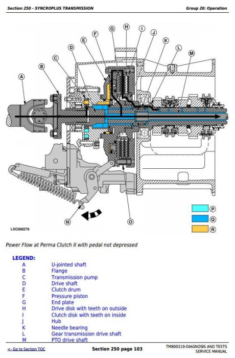 Third Additional product image for - John Deere Tractor 6415, 6615, 6100E, 6110E, 6125E (South America) Diagnostic Service Manual (TM800319)