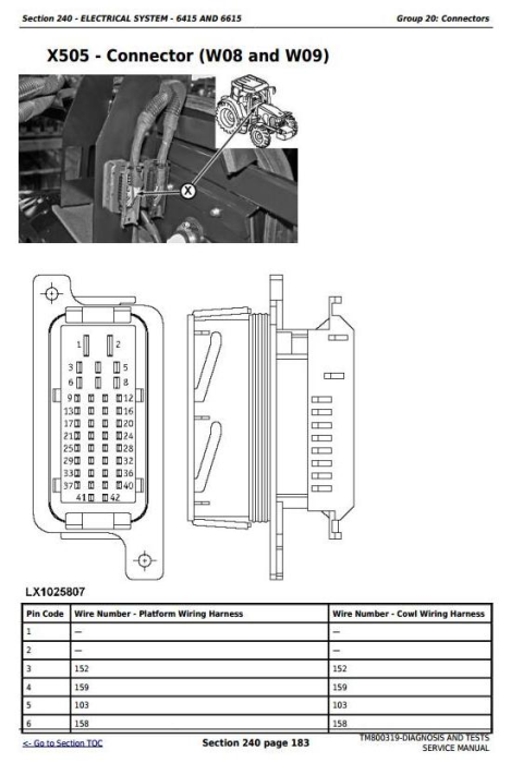 Fourth Additional product image for - John Deere Tractor 6415, 6615, 6100E, 6110E, 6125E (South America) Diagnostic Service Manual (TM800319)