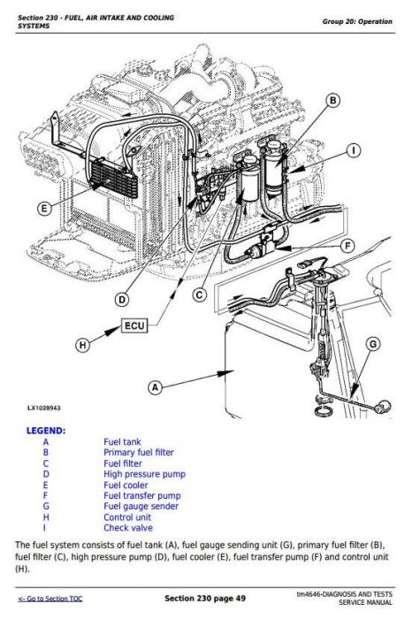 Second Additional product image for - John Deere Tractors 6120,6220, 6320,6420, 6120L,6220L, 6320L,6420L,6520L Diagnostic Service Manual TM4646
