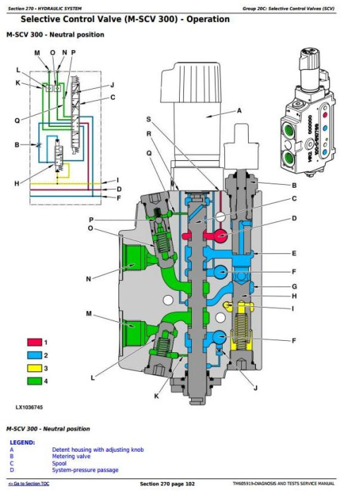Fourth Additional product image for - John Deere 7425, 7525, 6140J, 6155J, 6155JH Tractors Diagnosis and Tests Service Manual (TM605919)
